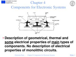 Chapter 4  Components for Electronic Systems