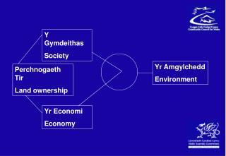 Y Gymdeithas Society