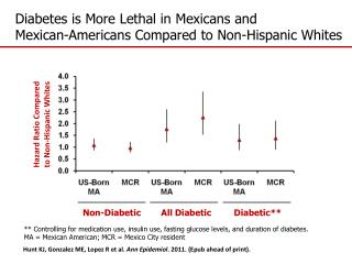 Diabetes is More Lethal in Mexicans and  Mexican-Americans Compared to Non-Hispanic Whites