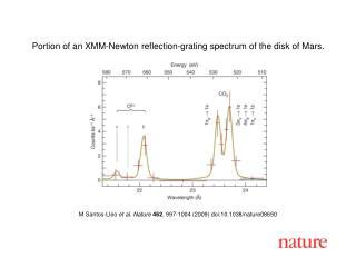 M Santos-Lleo  et al. Nature 462 , 997-1004 (2009) doi:10.1038/nature08 690