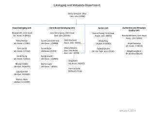 Cataloging and Metadata Department