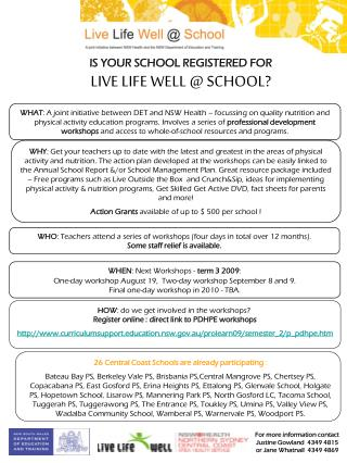 HOW : do we get involved in the workshops?  Register online : direct link to PDHPE workshops