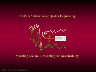 Modeling Lecture 1. Modeling and Sustainability