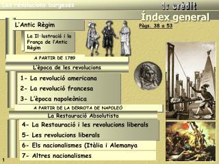 La Il·lustració i la França de l'Antic Règim