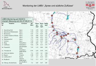 """Monitoring der LMBV """"Spree und südliche Zuflüsse"""""""