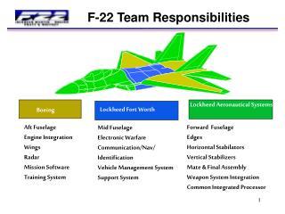 F-22 Team Responsibilities