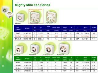 Mighty Mini Fan Series