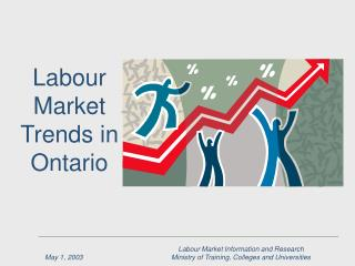 The main forces shaping Ontario's labour market are: