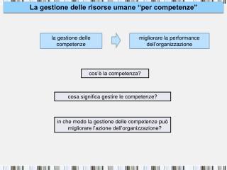 La gestione delle risorse umane �per competenze�