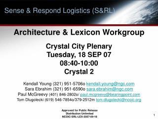 Architecture  Lexicon Workgroup
