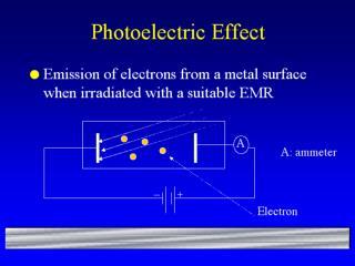 Einstein 1905 og Moderne Faststoffysik