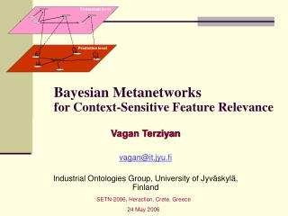 Bayesian Metanetworks for Context-Sensitive Feature Relevance