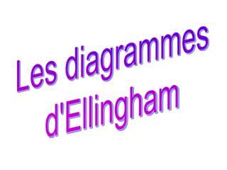 Les diagrammes d'Ellingham