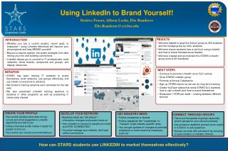 Using LinkedIn to Brand Yourself! Desiree Fraser, Allison Loehr, Ebe Randeree
