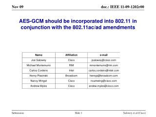 AES-GCM should be incorporated into 802.11 in conjunction with the 802.11ac/ad amendments