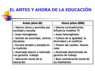 EL ANTES Y AHORA DE LA EDUCACIÓN