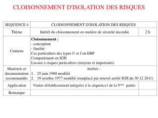 CLOISONNEMENT D'ISOLATION DES RISQUES