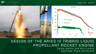 The Mathematics of Rocket Propulsion