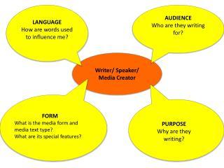 Writer/ Speaker/ Media Creator