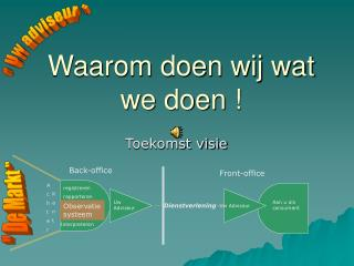 Waarom doen wij wat we doen !