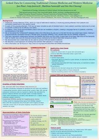 Linked TCM and Drug Datasets