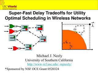 Super-Fast Delay Tradeoffs for Utility  Optimal Scheduling in Wireless Networks