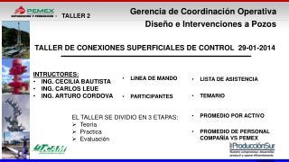Gerencia de Coordinación Operativa Diseño e Intervenciones a Pozos