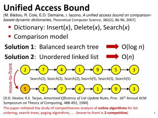 Unified  Access  Bound