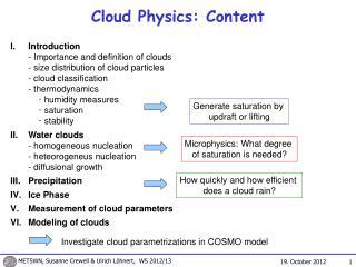 Cloud Physics: Content