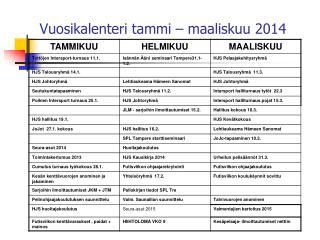 Vuosikalenteri tammi – maaliskuu 2014