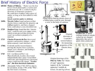 Brief History of Electric Force