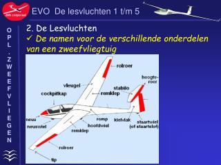 EVO  De lesvluchten 1 t/m 5