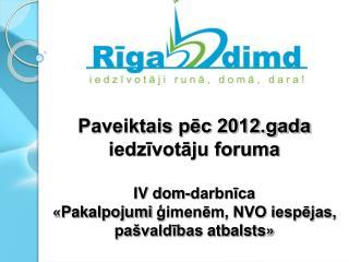 "Koncepcijas ""Ģimenei draudzīga Rīga"" projekts pirms foruma"