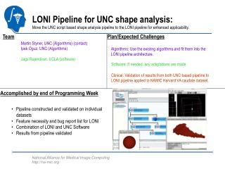 Martin Styner, UNC (Algorithms) (contact) Ipek Oguz, UNC (Algorithms)