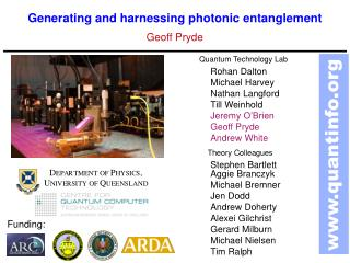 Generating and harnessing photonic entanglement