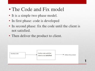 The Code and Fix model It is a simple two phase model. In first phase: code is developed
