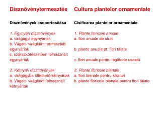DísznövénytermesztésCultura plantelor ornamentale