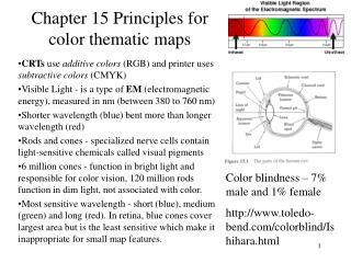 Chapter 15 Principles for color thematic maps