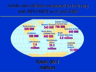 Adults and children estimated to be living  with HIV/AIDS as of end 2000