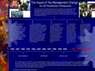 The Impact of Top Management Change:  An OD Practitioner's Perspective