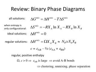 Review: Binary Phase Diagrams