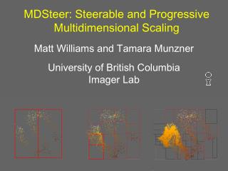 MDSteer: Steerable and Progressive Multidimensional Scaling