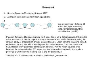 Schultz, Dayan, & Montague, Science, 1997 A random-walk reinforcement learning problem.