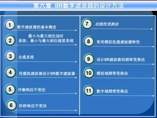 第六章   IIR 数字滤波器的设计方法