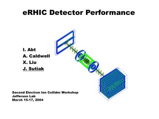 eRHIC Detector Performance