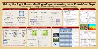 Making the Right Moves: Guiding α-Expansion using Local Primal-Dual Gaps