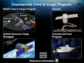 Commercial Crew & Cargo Program