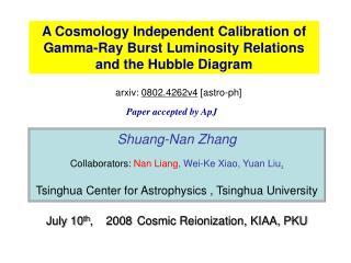 Shuang-Nan Zhang Collaborators: Nan Liang , Wei-Ke Xiao, Yuan Liu ,