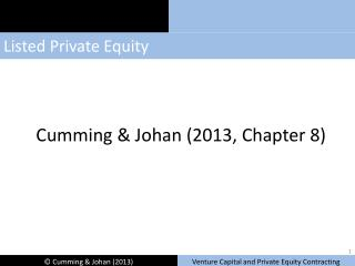Listed Private Equity