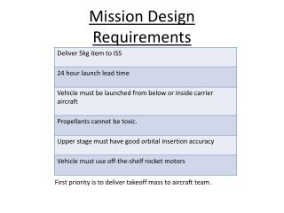Mission Design  Requirements
